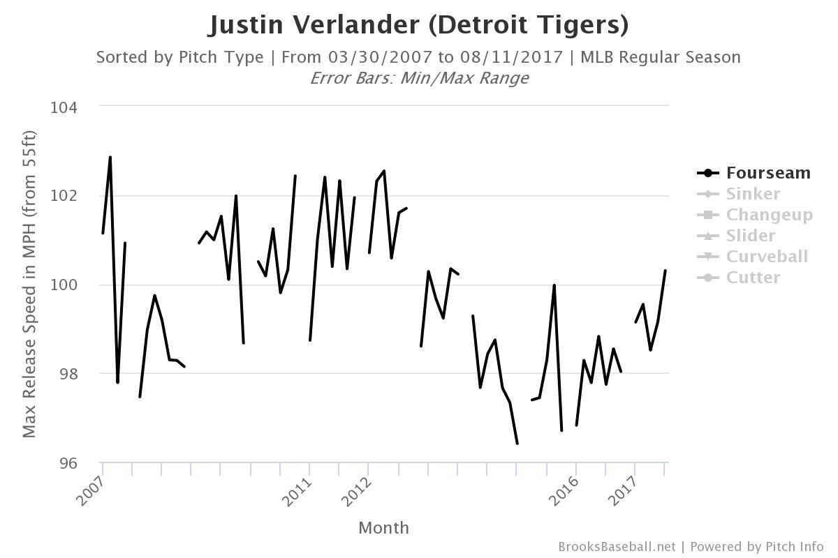 Detroit Pistons Trade Rumors 2013 | Wiring Diagram Database