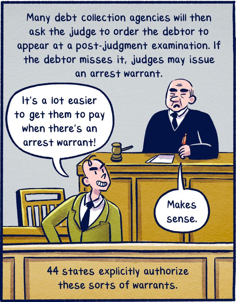 Many debt-collection agencies will then ask the judge to order the debtor to appear at a post-judgment examination. If the debtor misses it, judges may issue an arrest warrant. Forty-four states explicitly authorize these sorts of warrants.