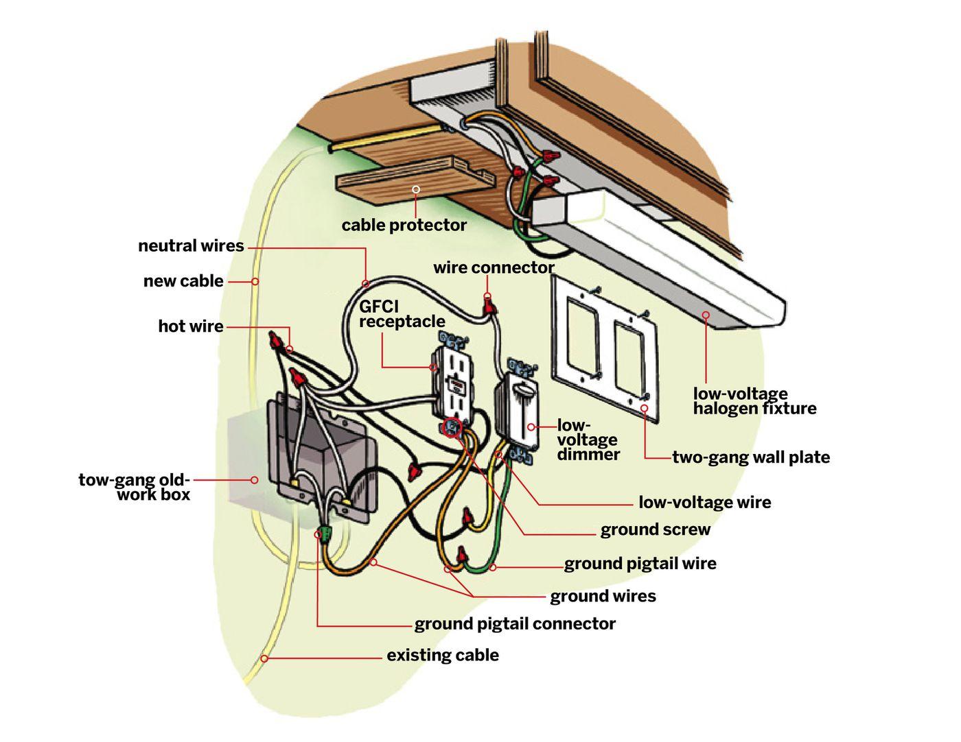 kitchen under cabinet lighting in 9