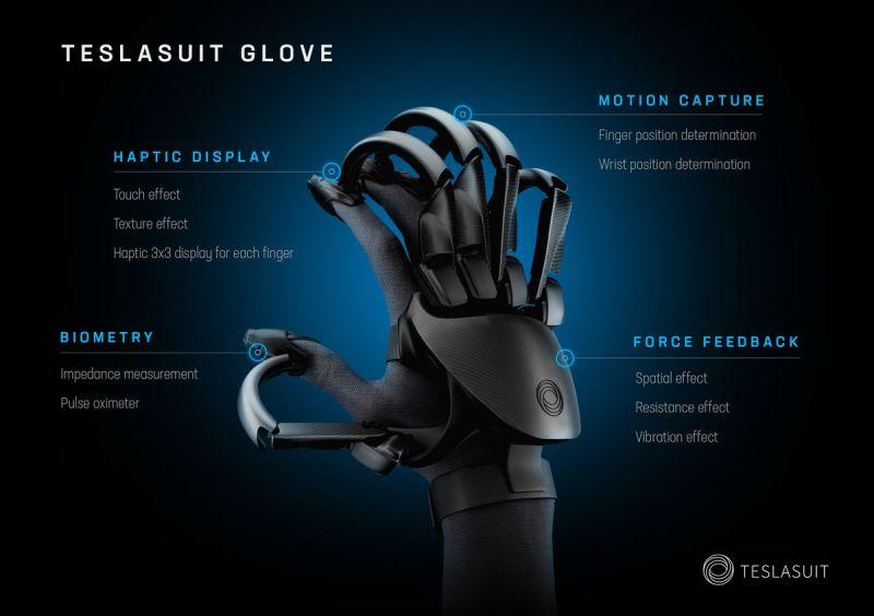 Teslasuit Glove Immagine prodotto