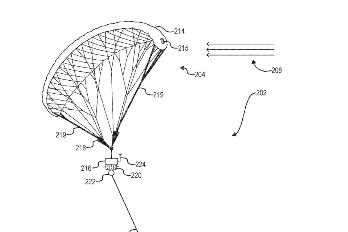 Facebook Filed A Patent For A Drone Made Of Kites