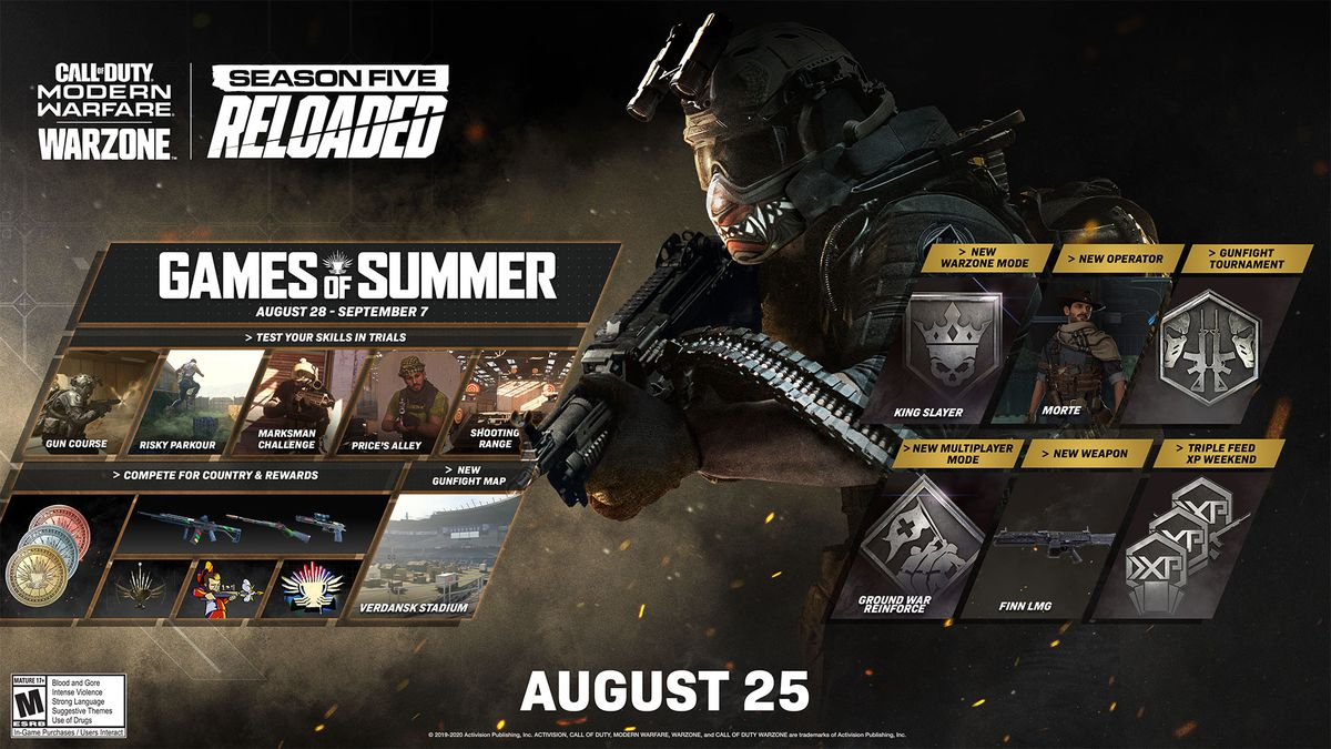 Call of Duty Season 5: Reloaded feature map