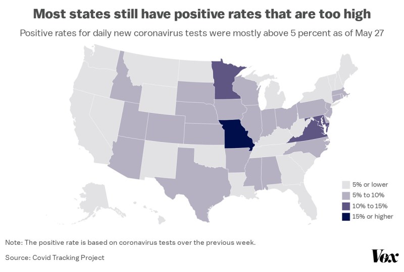 A map showing most states have positive rates that are too high.