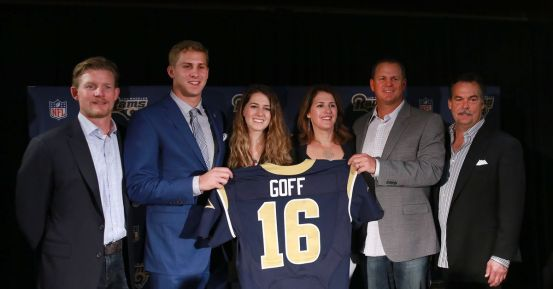 Report: Detroit Lions to Talk to Rams Director of University Scout Brad Holmes for GM Jobs