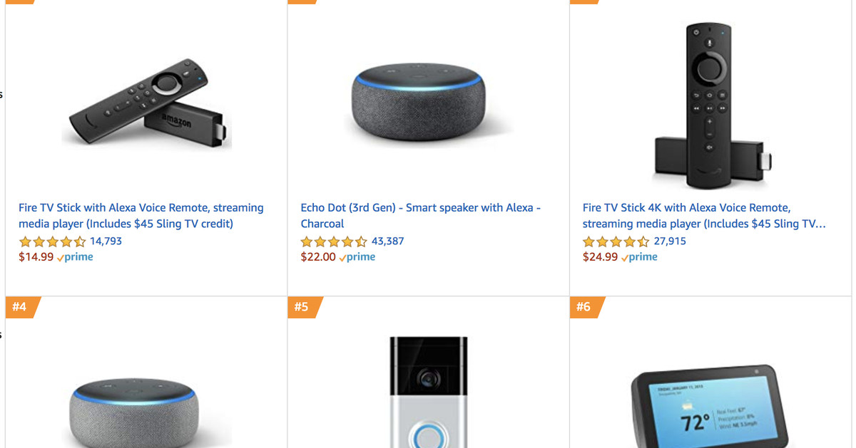 Amazon Prime Day could usher in a new wave of fear-based social media usage