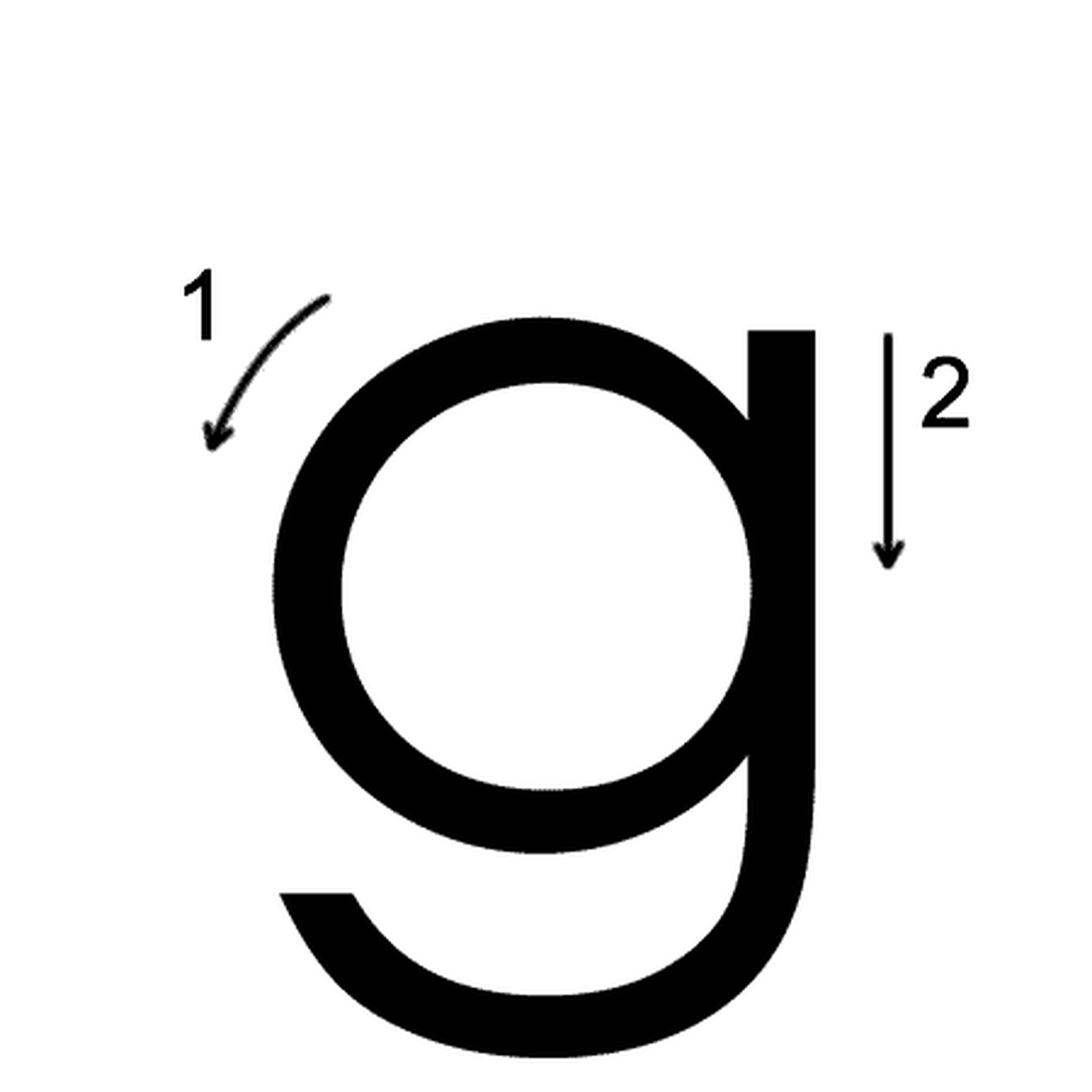 Don T Be So Sure You Know What A Lowercase G Looks Like