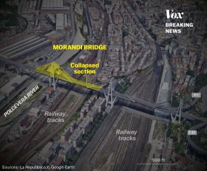Genoa, Italy bridge collapse: Dozens killed when Morandi Bridge collapses  Vox