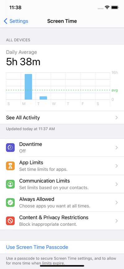 Your Screen Time screen is accessible from your Settings menu.