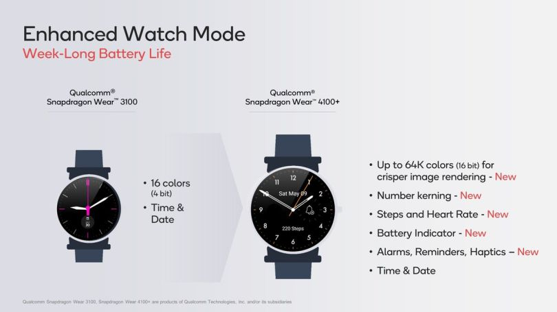 Qualcomm's new Snapdragon 4100 promises faster Wear OS smartwatches 4