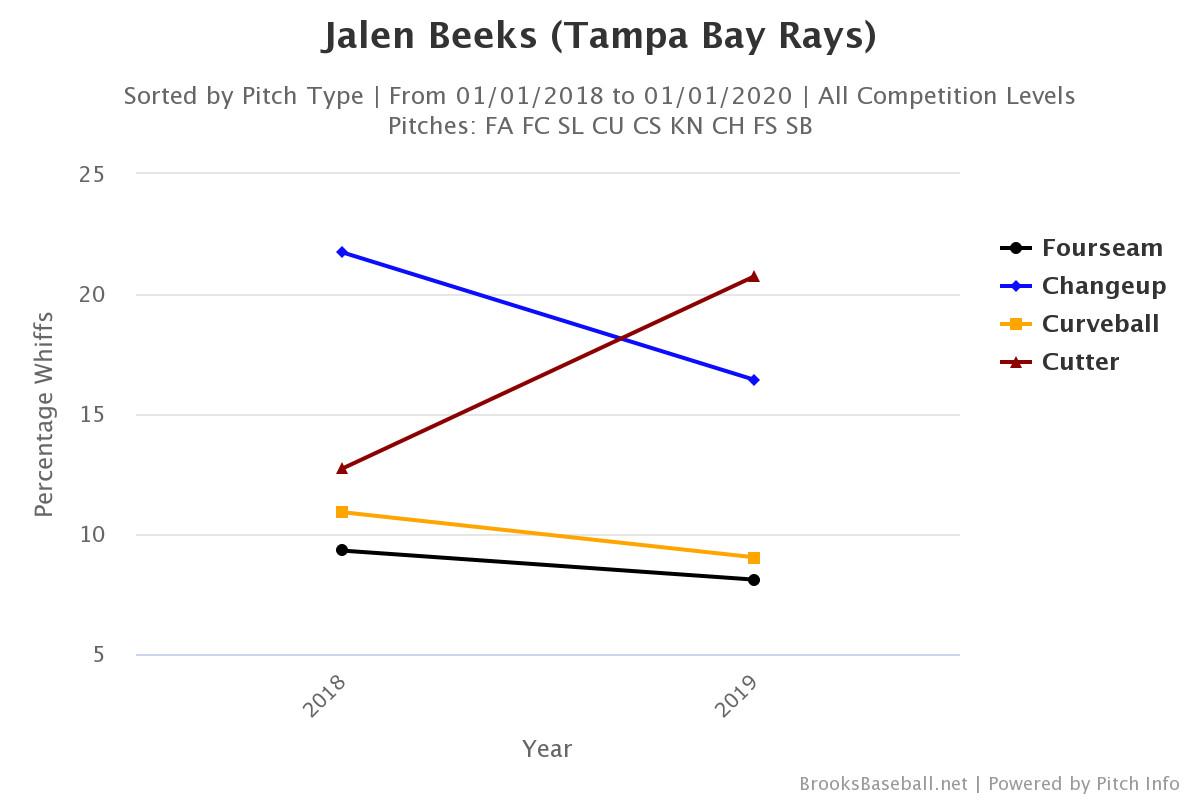 Jalen Beeks Is Walking A Fine Line