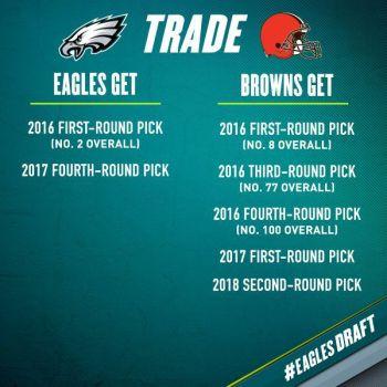 Image result for browns eagles trade
