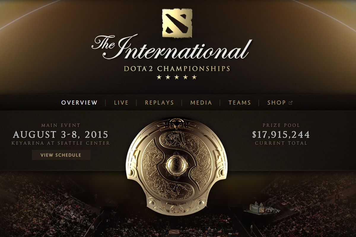 The International Dota 2 Championships Final Results And