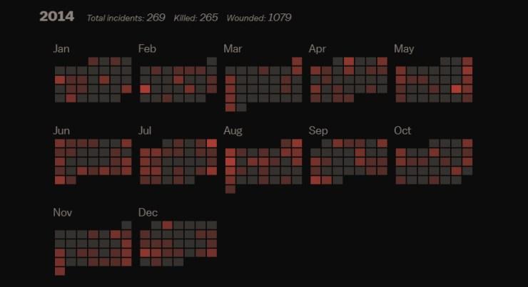 A calendar displaying mass shootings in 2014.