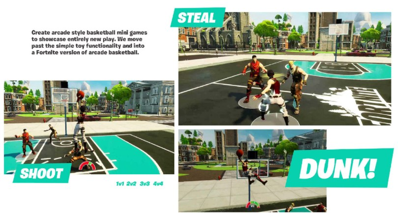 "A slide detailing the planned basketball mini-game, including the text ""Create arcade style basketball mini games to showcase entirely new play. We move past the simply toy functionality and into a Fortnite version of arcade basketball"""