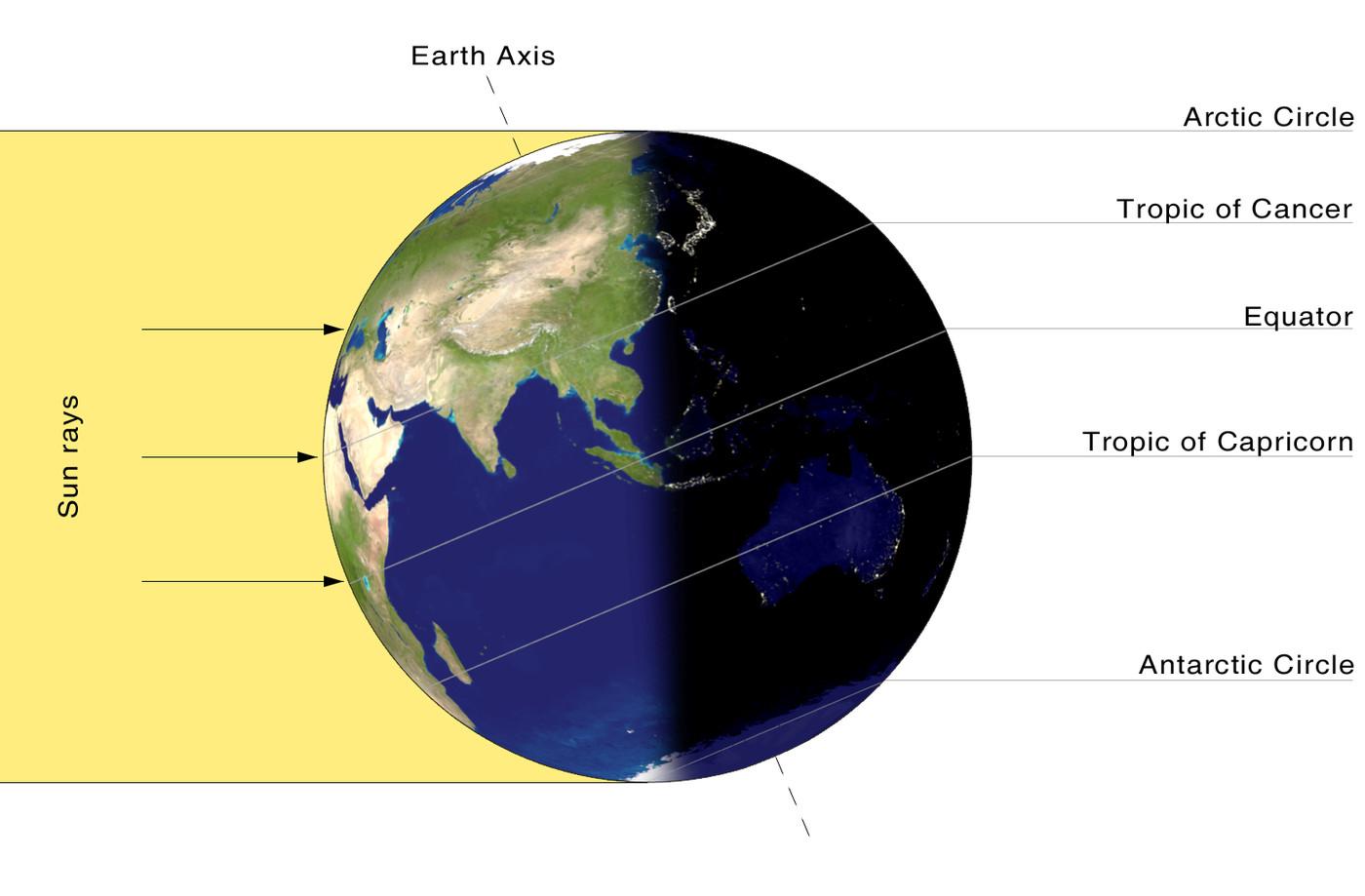 Autumnal Equinox Definition
