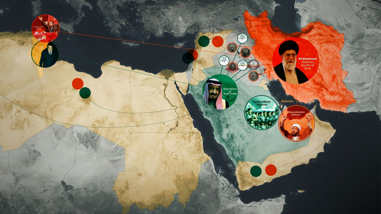 The Middle East S Cold War Explained