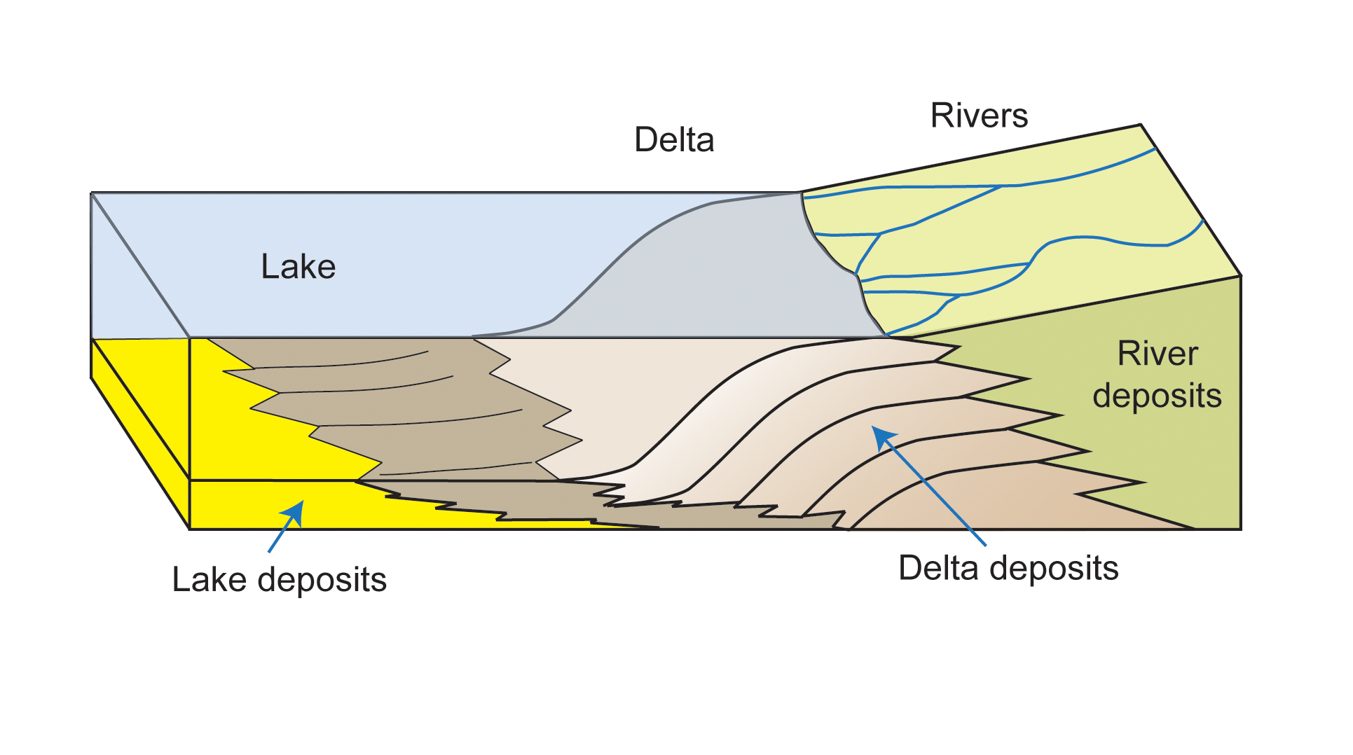 Mars Gale Crater Once Held Massive Lake Nasa Says