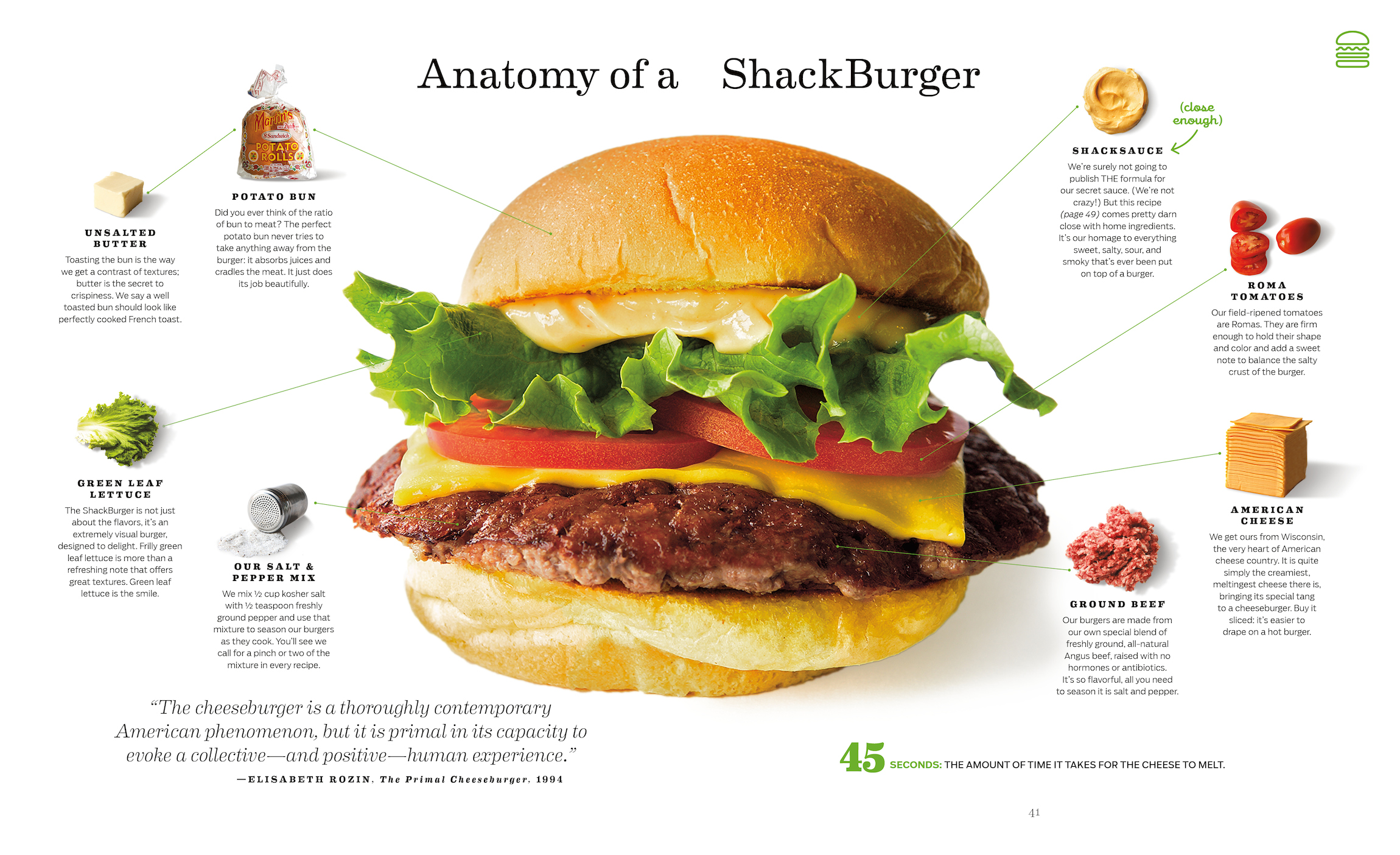 Recipe How To Make Shake Shack S Famous Burger