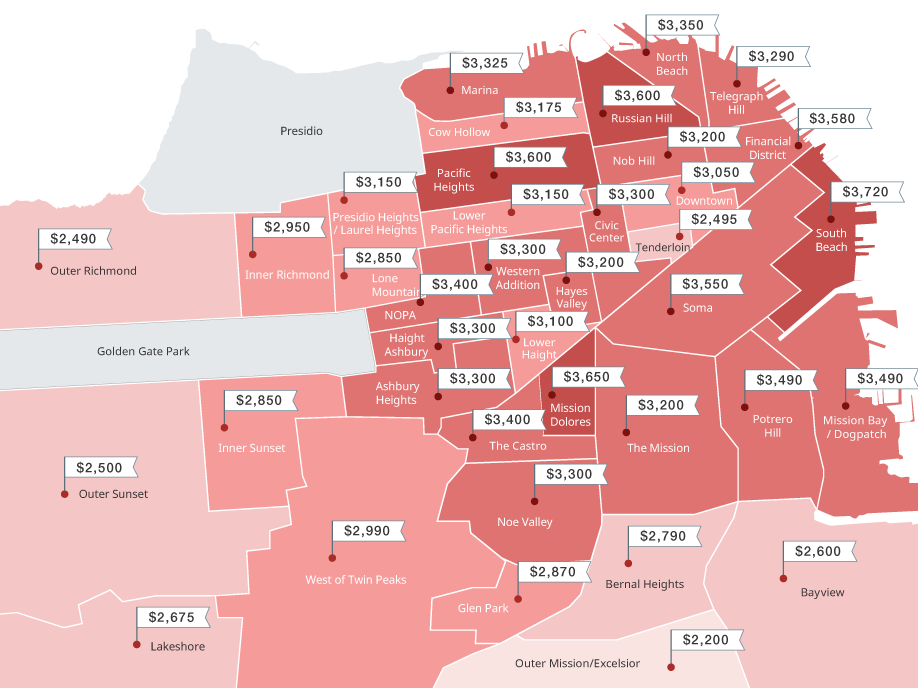 Finding cheap housing in San Francisco by modeling ...