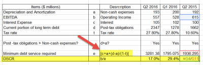 DSCR Ratio - Debt Service Coverage Ratio | Formula | Example