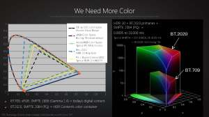DOLBY VISION vs HDR10  Page 2  AVS Forum | Home Theater