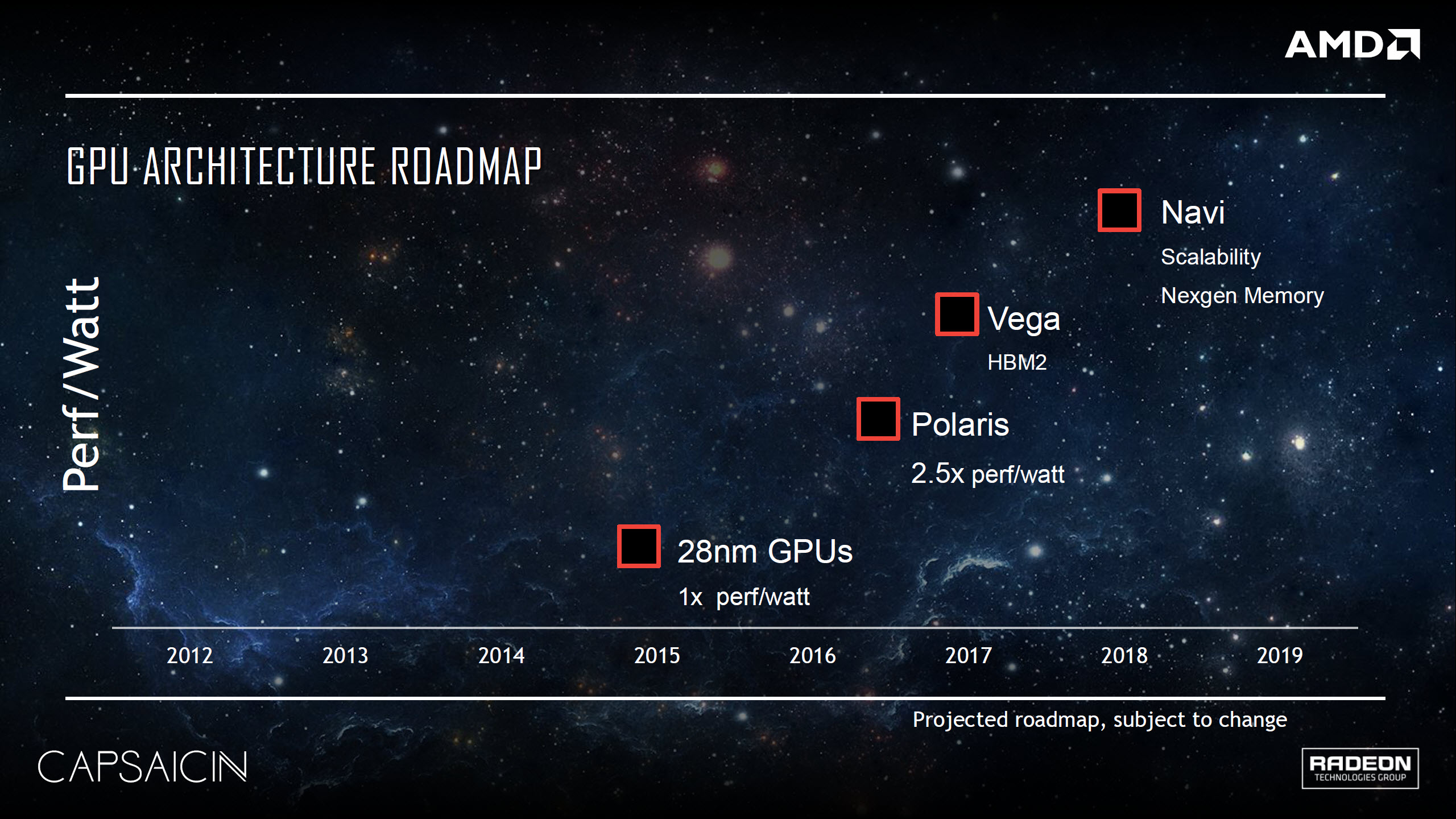 AMDs High End Vega 10 GPU Rumored For Launch In 2017