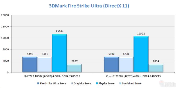 fire-strike-ultra
