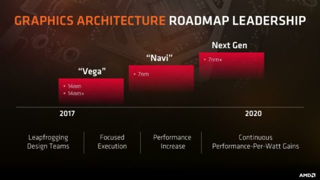 mark papermaster page 020 740x416 The release date for the 2nd Gen Ryzen CPUs is drawing near   Business oriented Ryzen PRO mobile APUs to follow