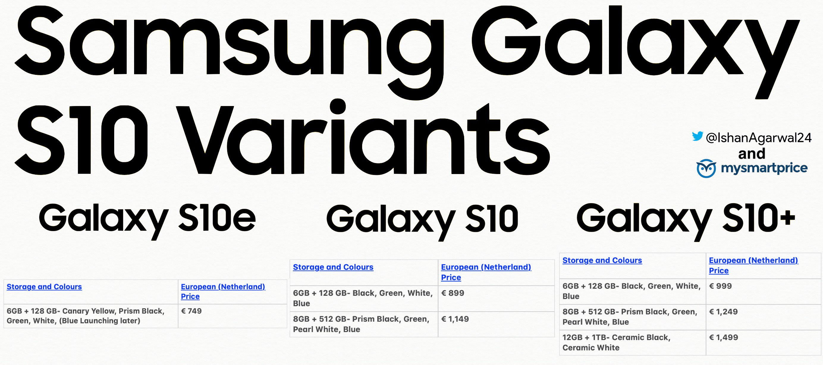 Samsung Galaxy S10 Lineup S Eu Pricing Details Leaked