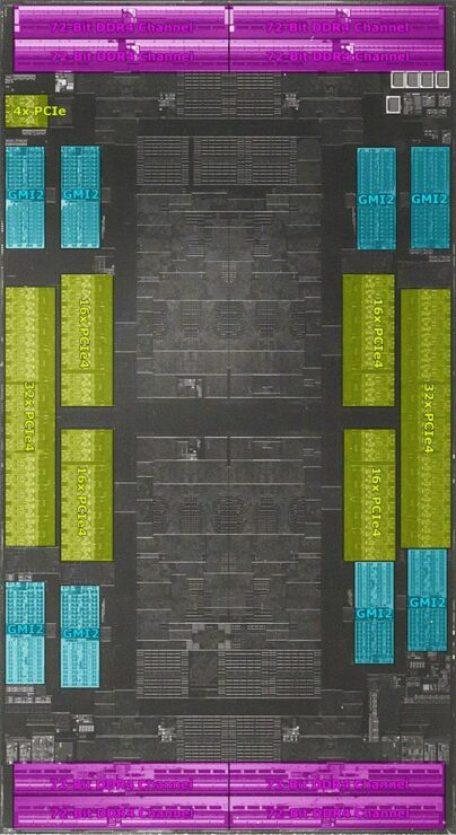 Los procesadores AMD 2nd Gen EPYC Rome cuentan con un enorme 39,54 mil millones de transistores, IO Die en la foto en detalle 2