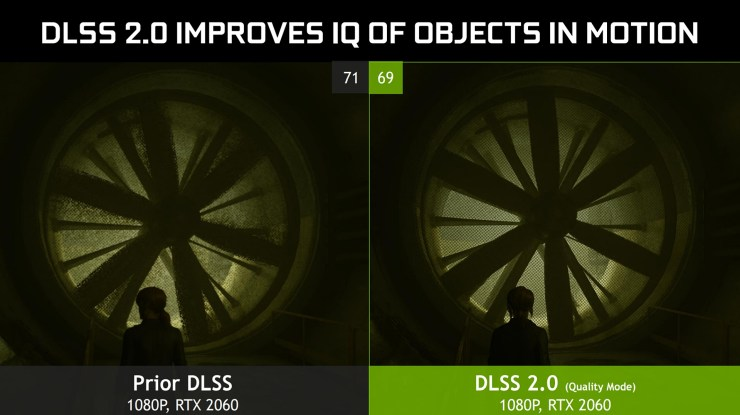 Nvidia Introduces DLSS 2.0, High Performance Sport 2