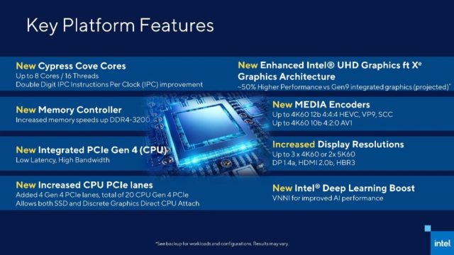 Intel 11th Gen Rocket Lake Desktop CPUs_Q1 2021 Launch