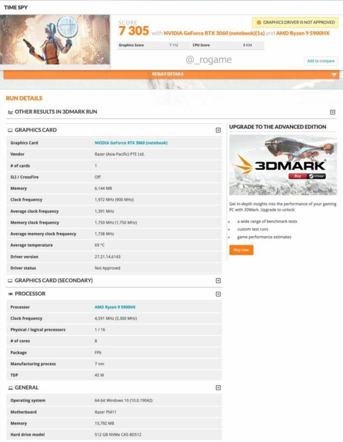 AMD Ryzen 5000 & NVIDIA GeForce RTX 30 Razer Blade 14 Gaming Laptop