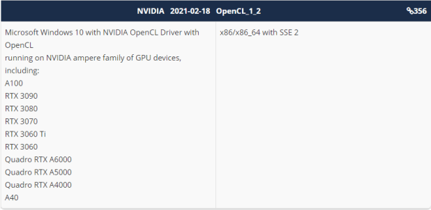 NVIDIA RTX A5000 and RTX A4000 Workstation Ampere GPU Graphics Cards