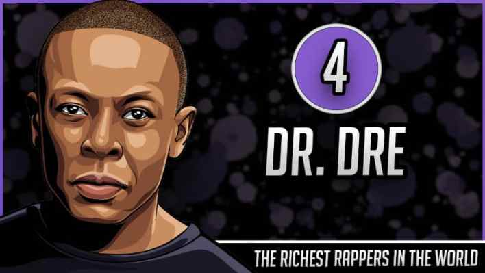 Richest Rappers in the World - Dr Dre