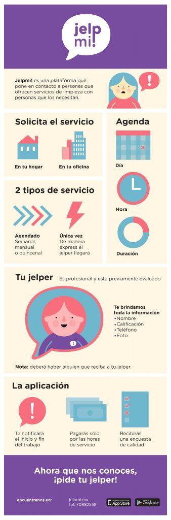 Nueva app Jelp MI te regala un mes de servcio de limpieza - infografia-jelp-mi