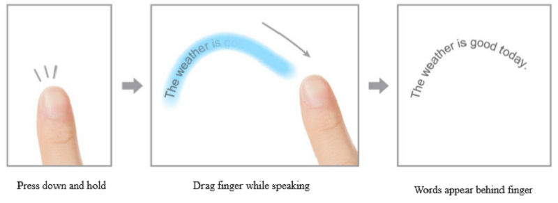Crean sistema que convierte voz en textos en smartphones - mitsubishi-voice-activated-finger-drawing-displays-spoken-words-800x292