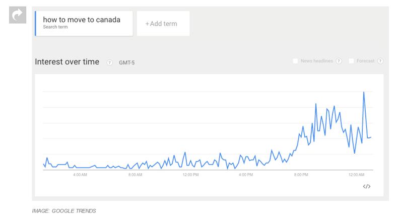 Victoria de Trump dispara búsquedas en Internet de 'cómo mudarse a Canadá' - captura-de-pantalla-2016-03-03-22-14-25-800x433