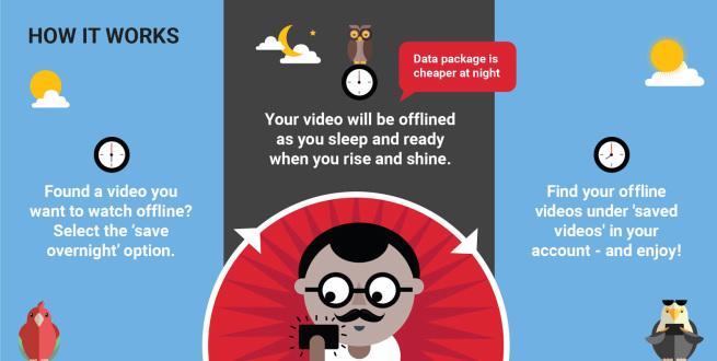 YouTube Smart Offline se lanza en India - youtube-smart-offline