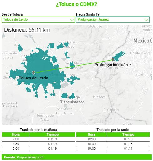 ¿Por qué te conviene mudarte a Toluca si trabajas en Santa Fe? - mapa-santa-fe-toluca