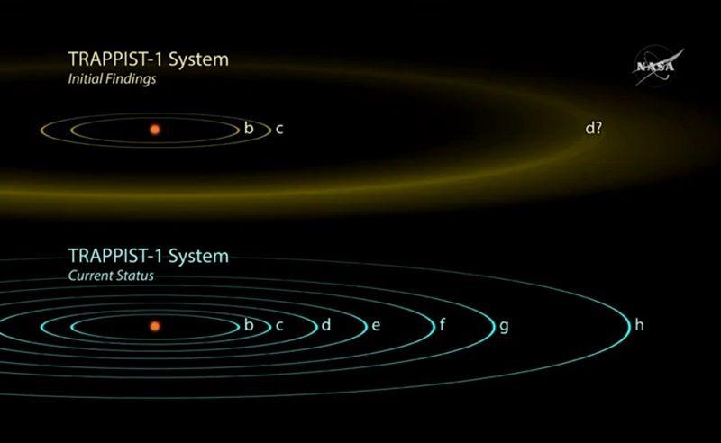Obtiene NASA las primeras imágenes del nuevo sistema planetario - nasa_exoplanetas_captura_1-800x492