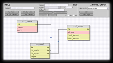 sql designer SQL Designer Un Diseñador de Bases de Datos En Linea y Open Source