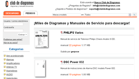 Libros técnicos y manuales de servicio en PDF - libros-tecnicos-pdf