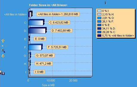 Espacio en disco, analiza el espacio utilizado con FosixLite - espacio-en-disco