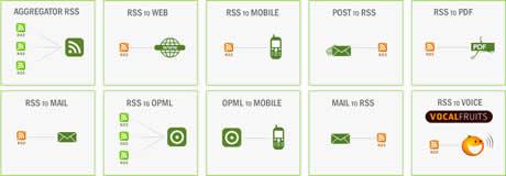 Sacale juego a los RSS con Dapper y Xfruits - xfruits