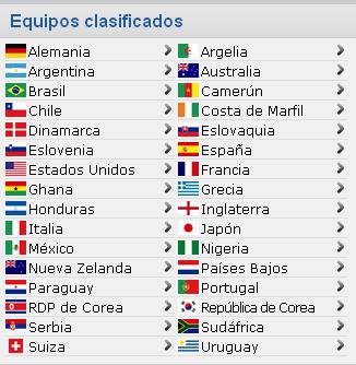 Mundial Sudáfrica 2010 Sorteo Final - mundial-equipos-clasificados