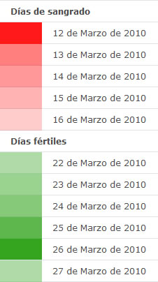 dias fertiles Dias fertiles, calculalos en Nuestrosdias.es