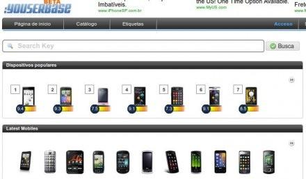 Comparar celulares con Youserbase - youserbase-440x257