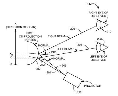 Apple pantenta nuevas formas de hacer 3D y realidad aumentada - patent-100513-2