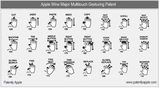 patente gestos1 Apple patenta nuevos e interesantes gestos multitouch